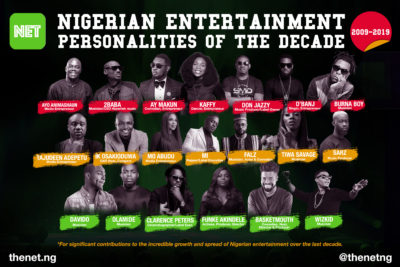 EDITORIAL: The Nigerian Entertainment Personalities of the Decade (2009 - 2019)