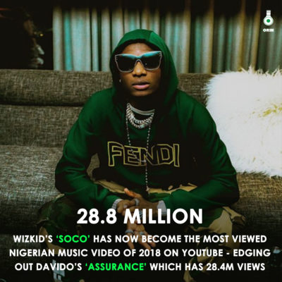 Wizkid S Soco Is Now The Most Viewed Nigerian Music Video On Youtube This Year Orinbreakdown