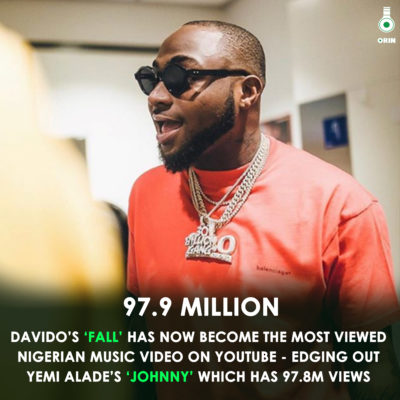 Davido S Fall Has Now Become The Most Viewed Nigerian Music Video On Youtube Orinbreakdown